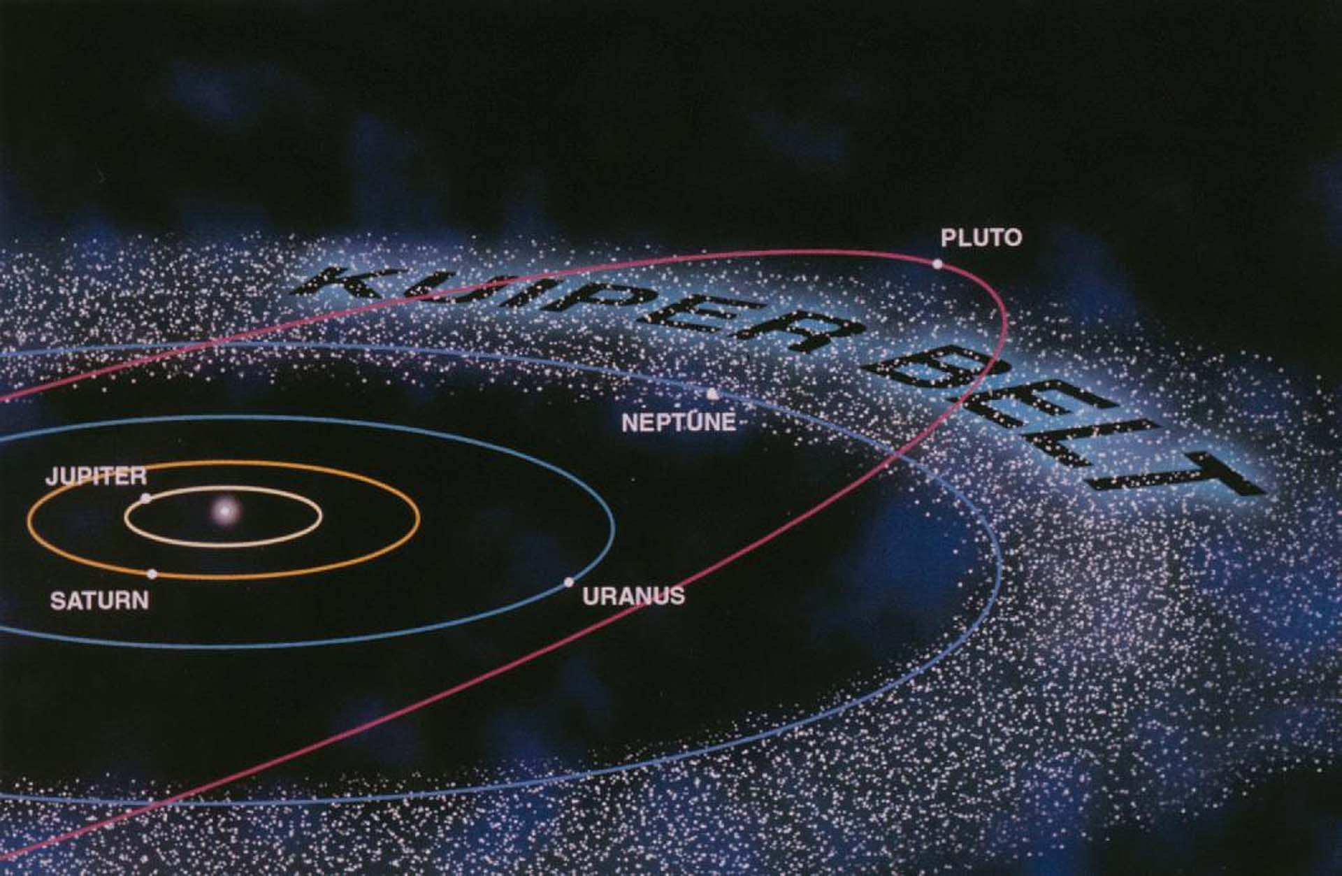 is asteroid belt a former planet - HD1188×776