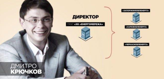 Картинки по запросу дмитрий крючков фото